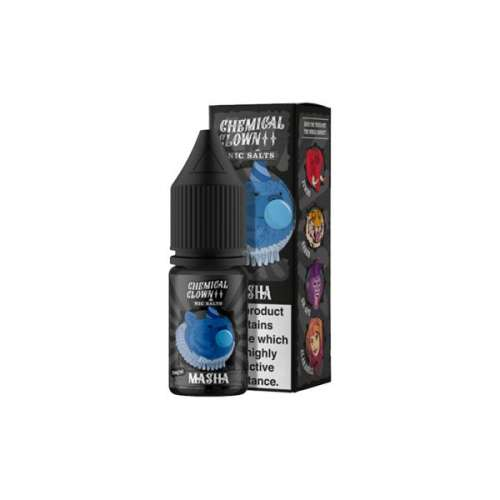 """<a href=""""https://wvvapes.co.uk/20mg-chemical-clown-10ml-flavoured-nic-salts"""">20mg Chemical Clown 10ml Flavoured Nic Salts</a> Nic Shots & Salts"""