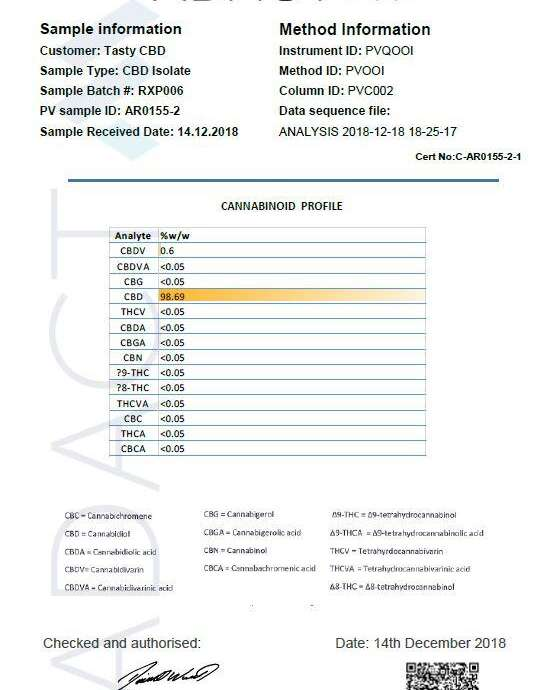 Tasty CBD 2500MG 100ml Shortfill (70VG/30PG) 100ml Shortfills 3